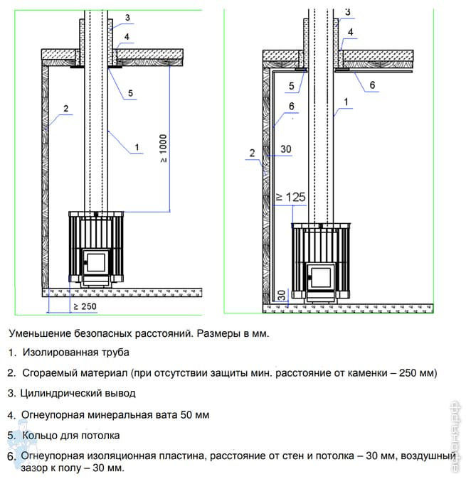 Душевая кабина pacific vk 09 инструкция по сборке