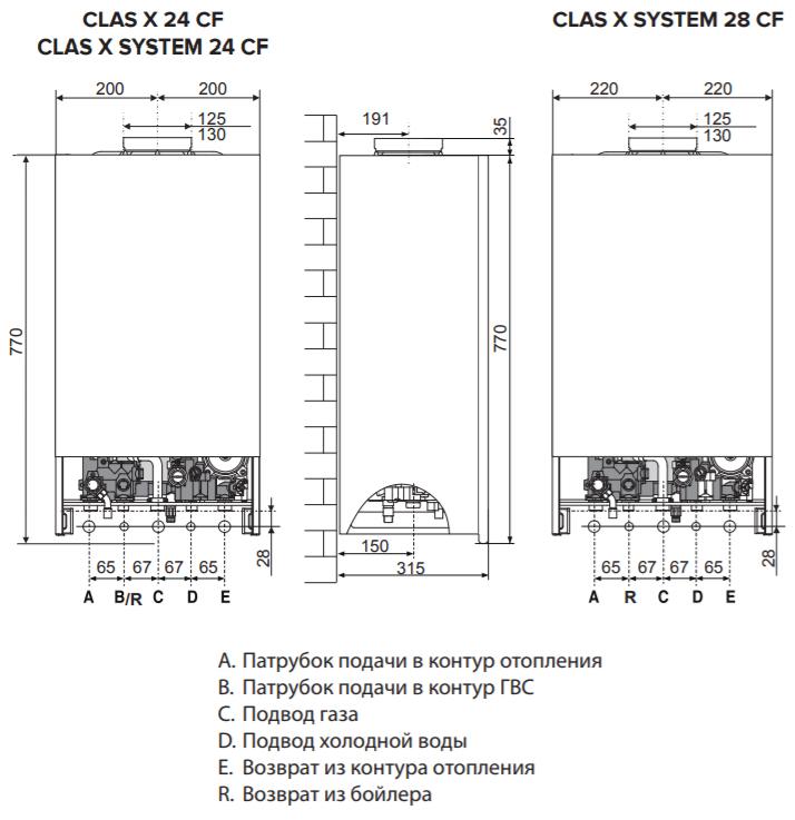 Ariston clas 24 cf схема