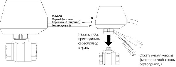 Схема - Шаровые краны с электроприводом De Pala.