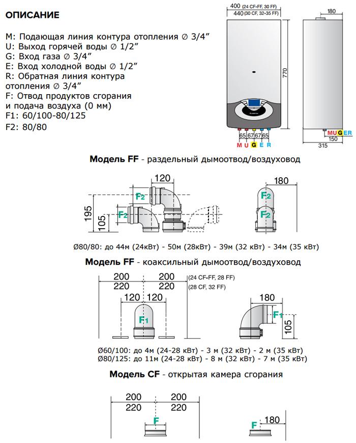 оценка взрывоопасности площадки теплообменников