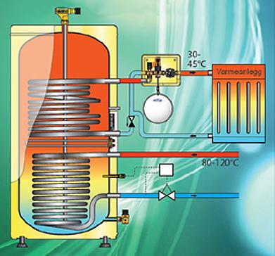 Теплообменник плоский нагрев чертеж теплообменника выхлопных газов