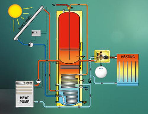 Теплообменник насоса разность теплообменник ferroli domi compact c24
