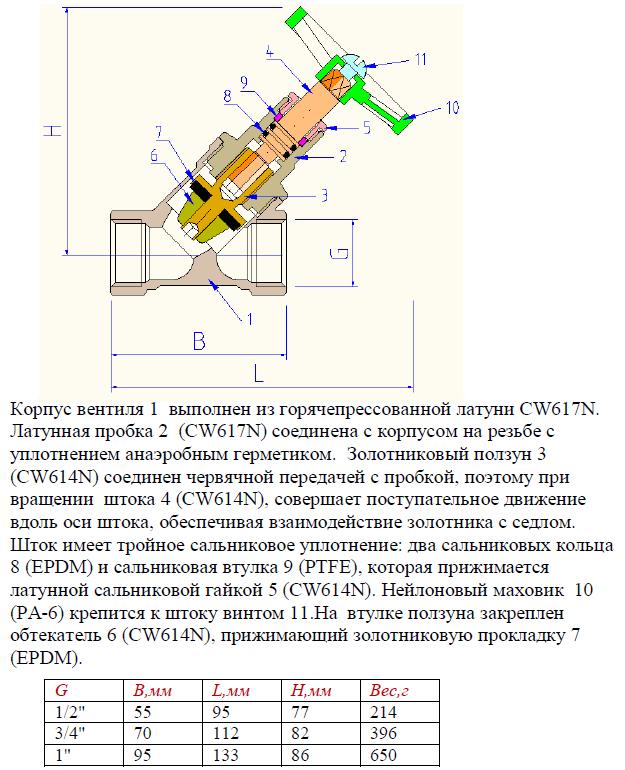 Прямоточный запорно-регулировочный вентиль, полнопроходной, ремонтопригодны