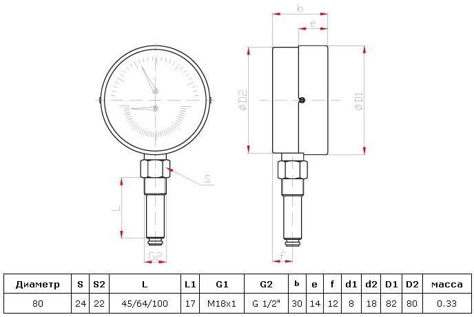 Термометр биметаллический  с защитной гильзой и бобышкой, Тmax=160С, L=64, бобышка 30мм