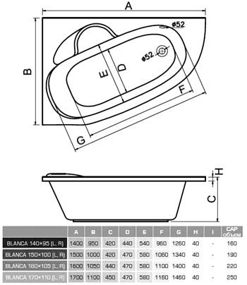 Как выбрать акриловую ванну: практические советы